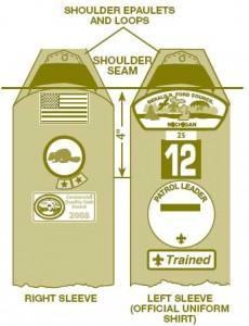 Marine corps dress blues rank placement cub